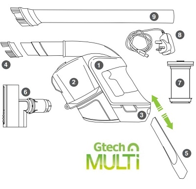 GTech Multi Box Contents