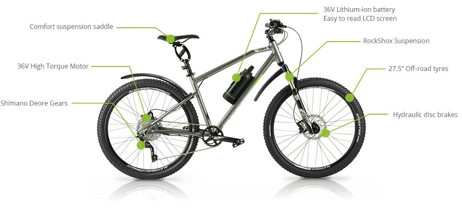 GTech eScent eBike Features