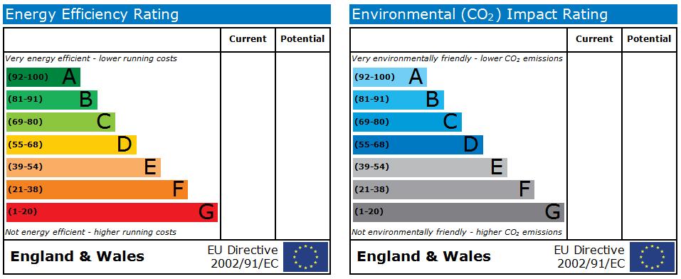 Example EPC Certificate