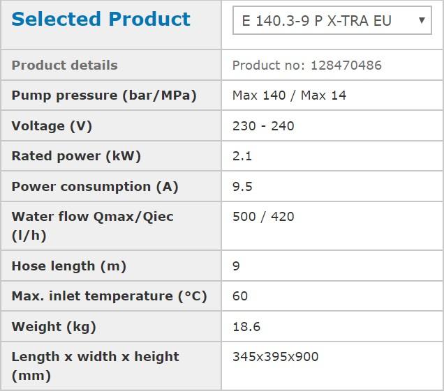 Nilfisk 140.3 Pressure Washer Tech Spec