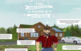 Lumbersexual Guide to Gardening