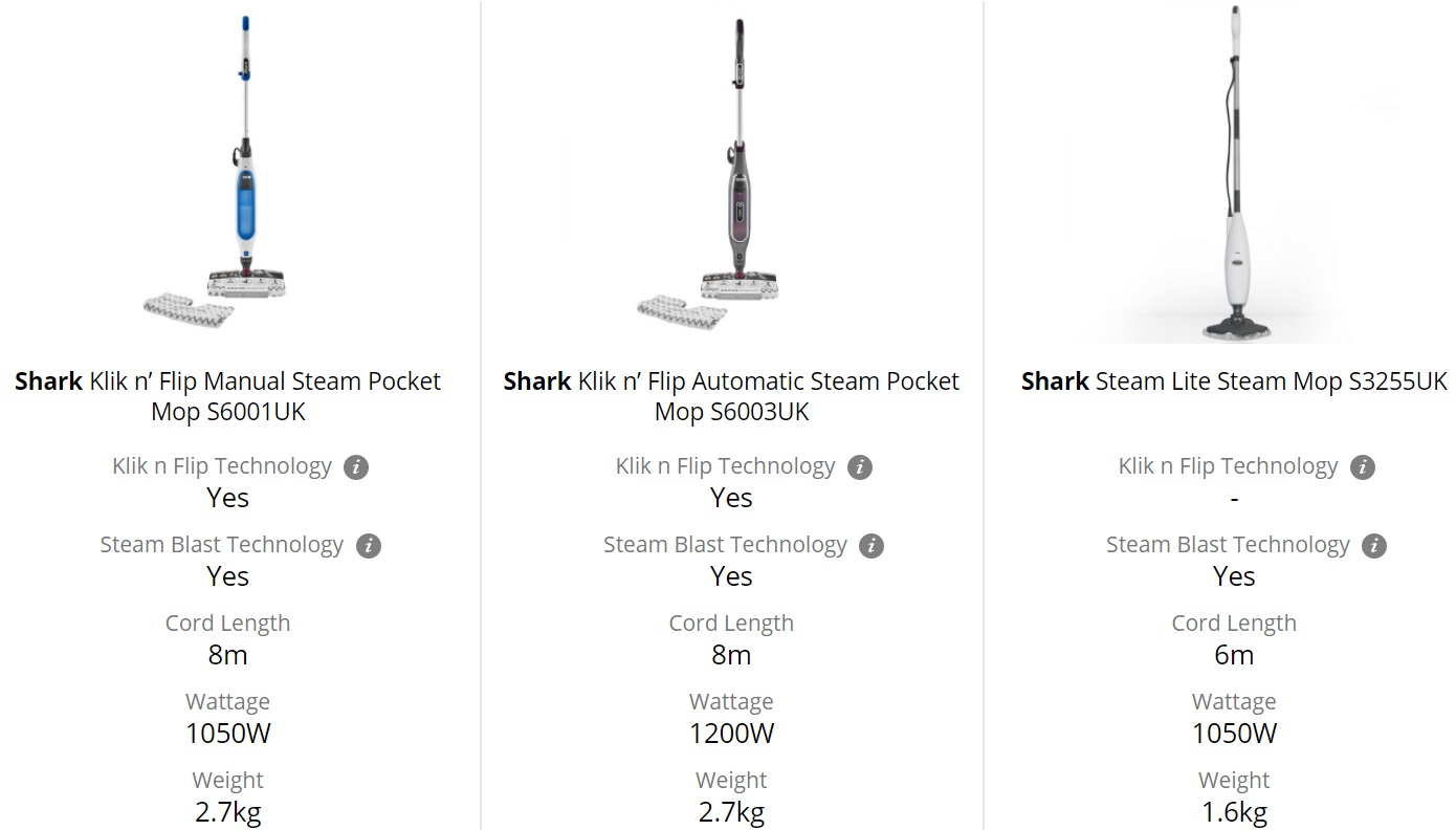 Comparison of the Shark Steam Mops