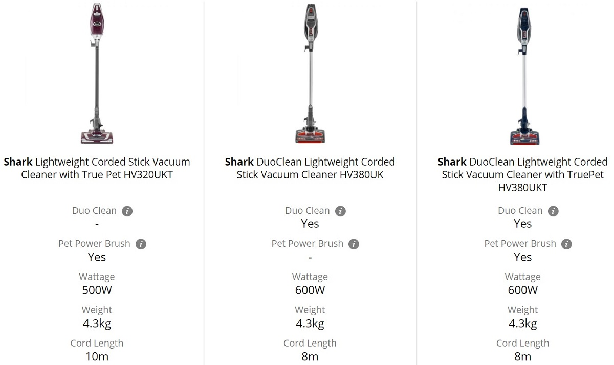 Comparing Shark Vacuum Cleaners