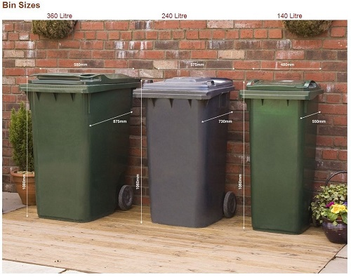 UK Household Recycling Bins